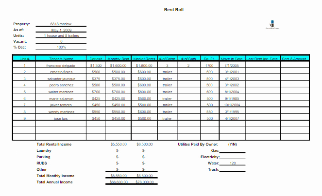 Free Excel Rent Roll Template Luxury 6 Rent Roll Templates – Word Templates