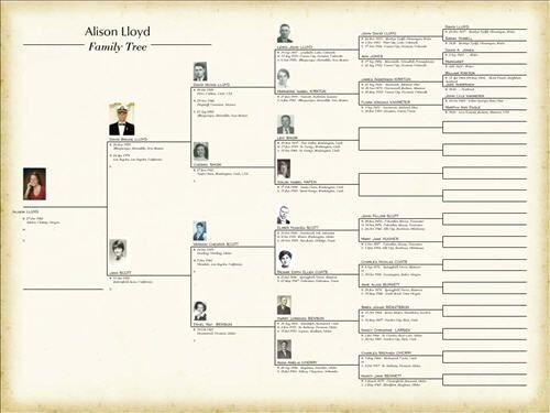Free Family Tree Template Awesome Free Family Tree Template