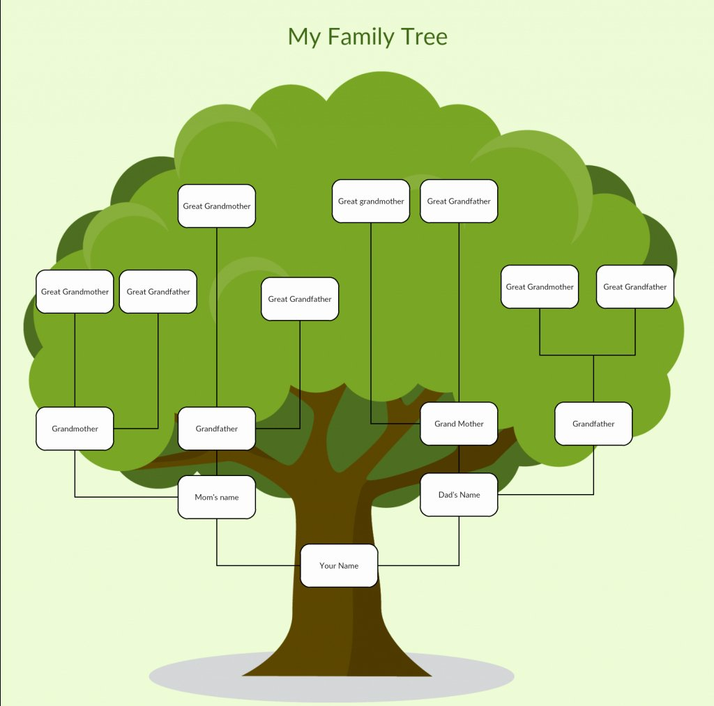 Free Family Tree Template Excel Lovely Family Tree Spreadsheet Template Google Spreadshee Family