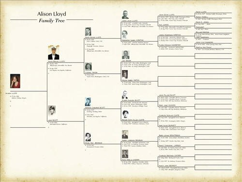 Free Family Tree Templates Awesome Joeselicul Free Blank Family Tree Template