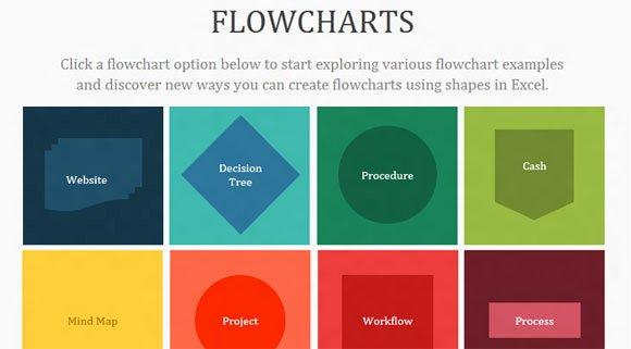 Free Flow Chart Template Excel Elegant Design A Flowchart In Excel 2013