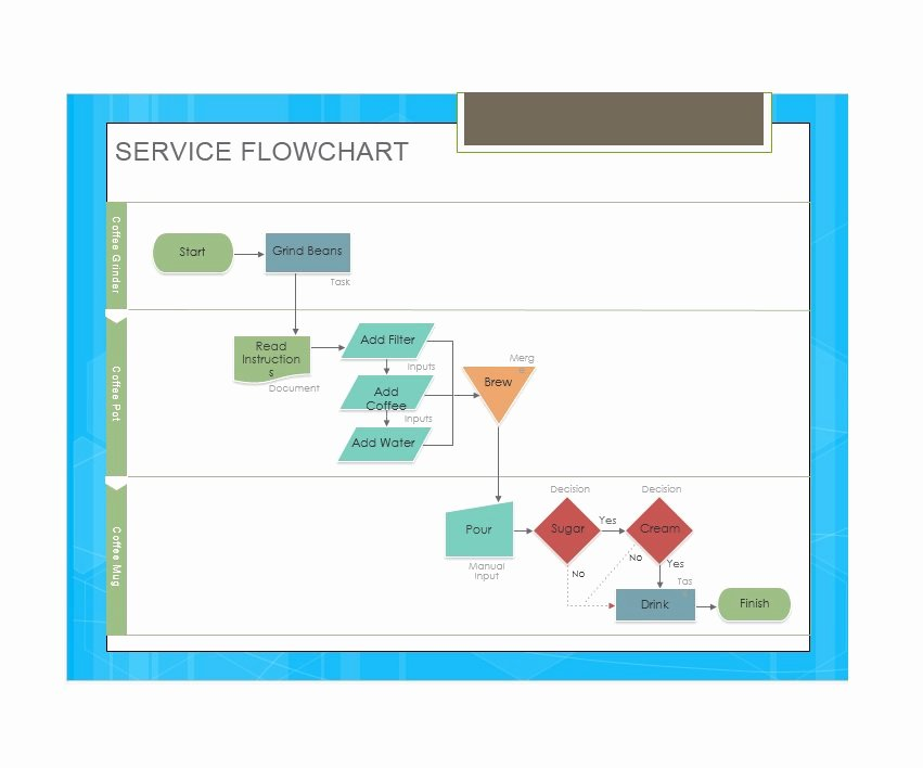 Free Flow Chart Template Excel Fresh 40 Fantastic Flow Chart Templates [word Excel Power Point]