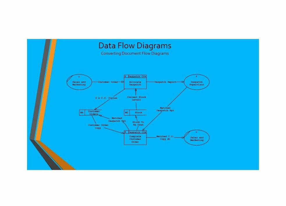 Free Flow Chart Template Excel Inspirational 40 Fantastic Flow Chart Templates [word Excel Power Point]