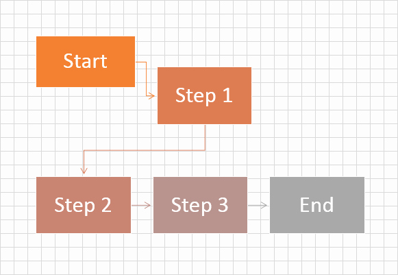 Free Flow Chart Template Excel Inspirational Excel Flowchart Template