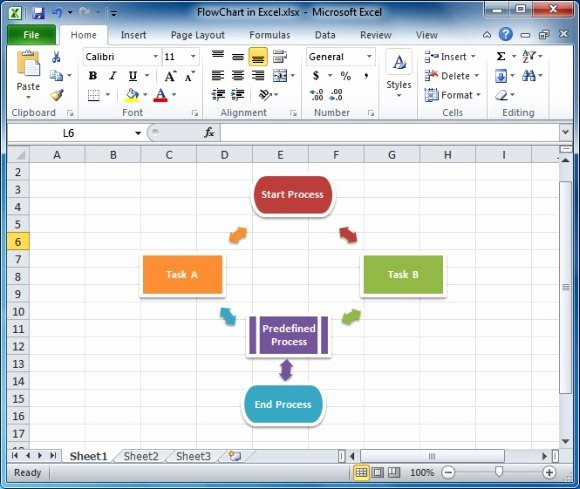 Free Flow Chart Template Excel Inspirational Ultimate Guide to Making Amazing Flowcharts