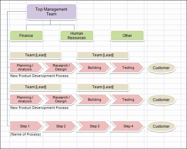 Free Flow Chart Template Excel Luxury Flow Chart Template 17 Download Free Documents In Pdf