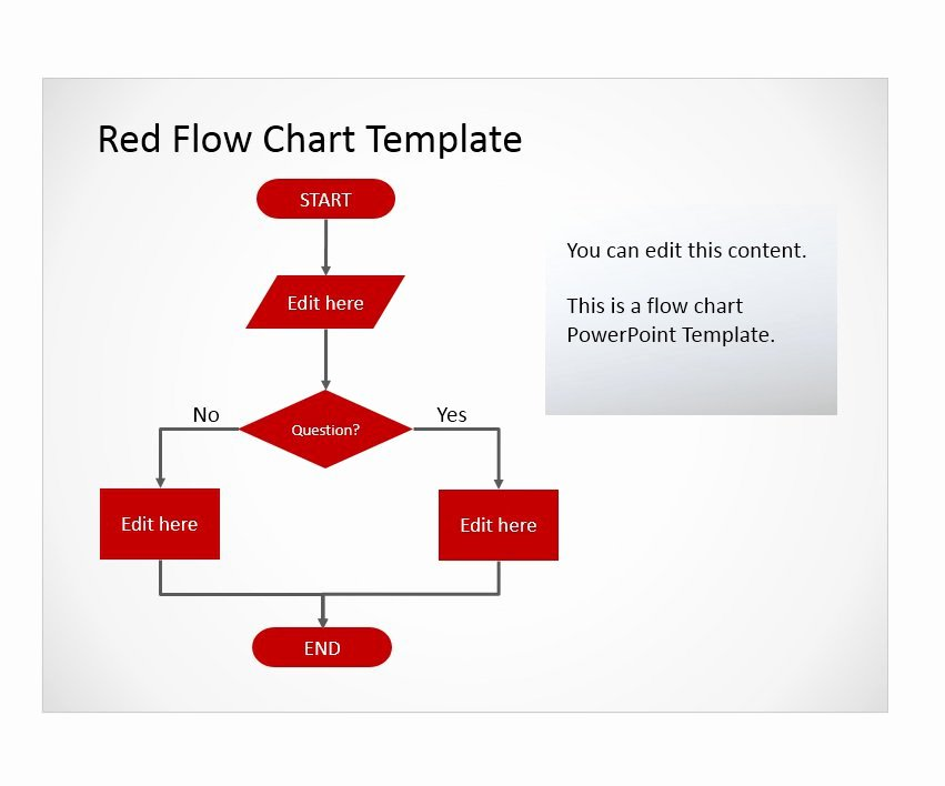 Free Flow Chart Template Excel New 40 Fantastic Flow Chart Templates [word Excel Power Point]