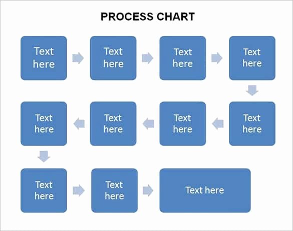 Free Flow Chart Template Excel New Flow Chart Template – 30 Free Word Excel Pdf