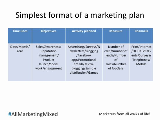 Free Marketing Proposal Template Best Of Making A Successful Marketing Plan A Guide to Tactics