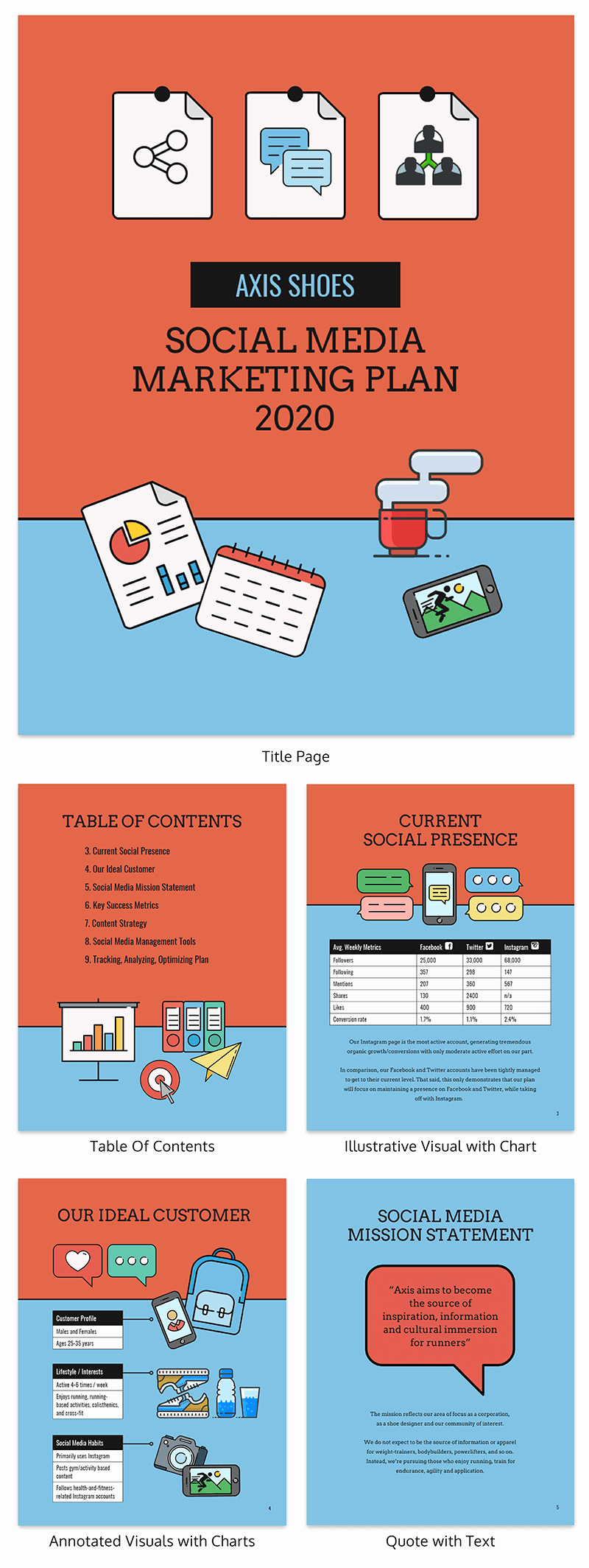 Free Marketing Proposal Template Fresh Creative social Media Marketing Proposal Template Venngage