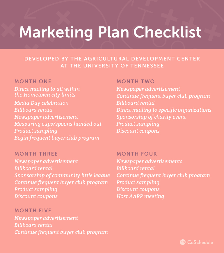 Free Marketing Proposal Template New 30 Marketing Plan Samples and 7 Templates to Build Your