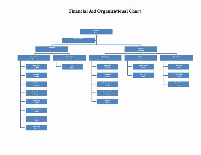 Free organizational Chart Template Best Of 25 Best Free organizational Chart Template In Word Pdf Excel