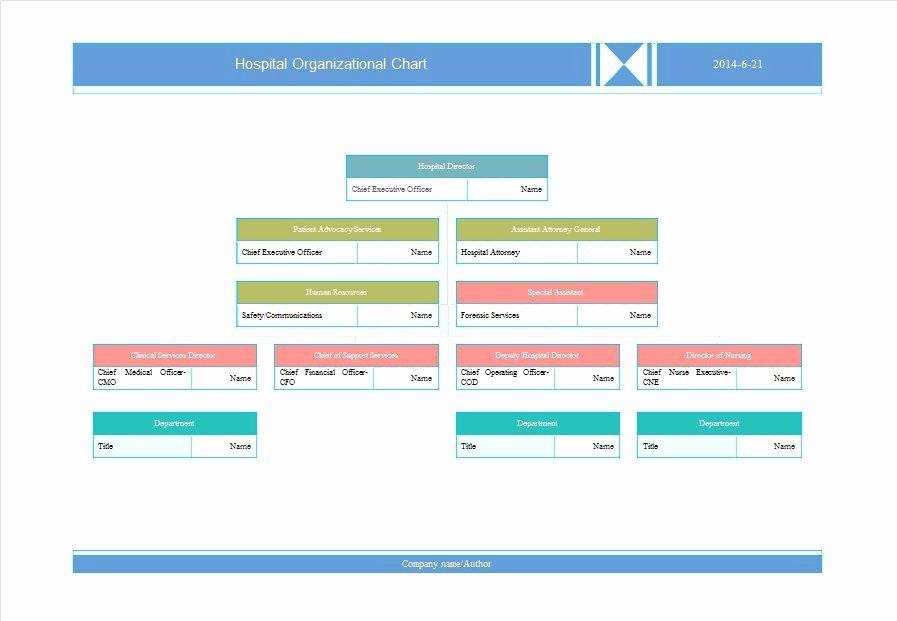Free organizational Chart Template Elegant 40 organizational Chart Templates Word Excel Powerpoint
