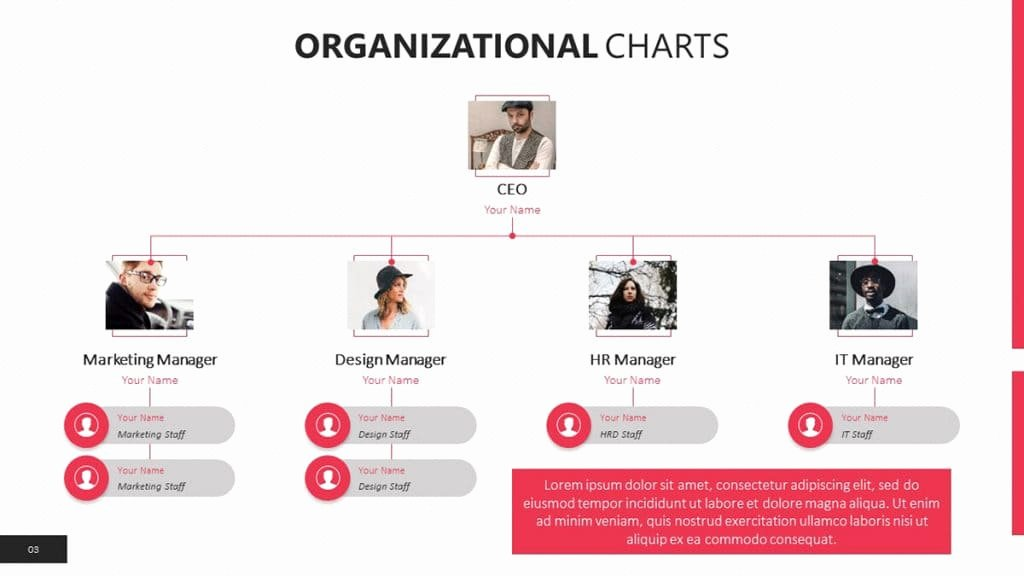 Free organizational Chart Template Elegant the Best Free Powerpoint Presentation Templates You Will