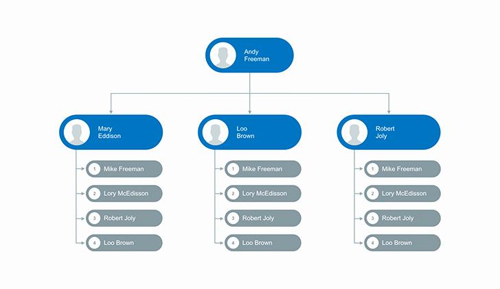 Free organizational Chart Template Fresh organization Chart Template Free Download Free now