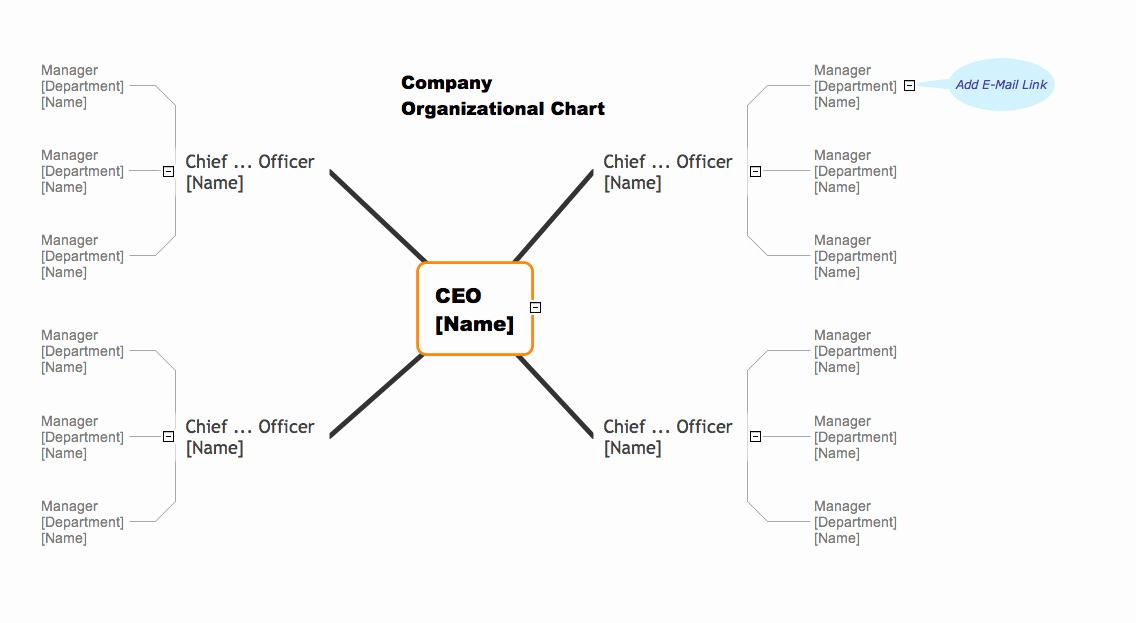 Free organizational Chart Template Fresh organizational Chart Templates