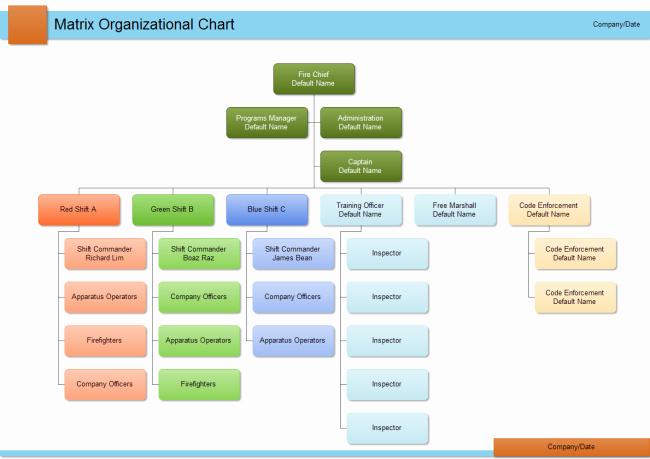 Free organizational Chart Template Luxury Department org Chart