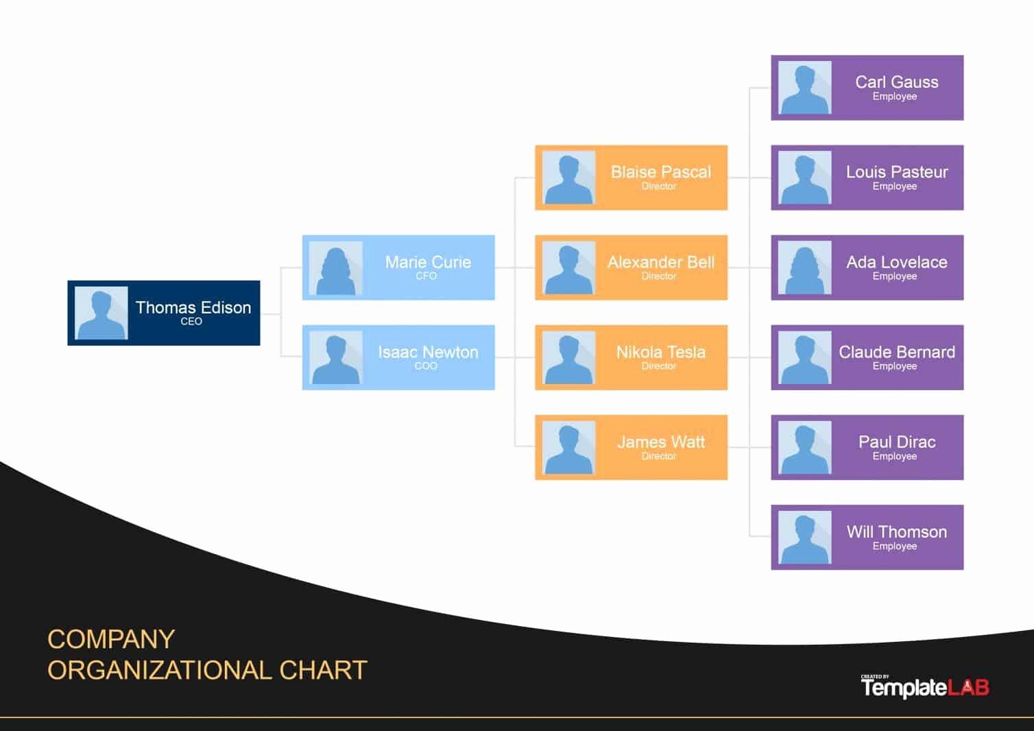 Free organizational Chart Template Word Awesome 40 organizational Chart Templates Word Excel Powerpoint