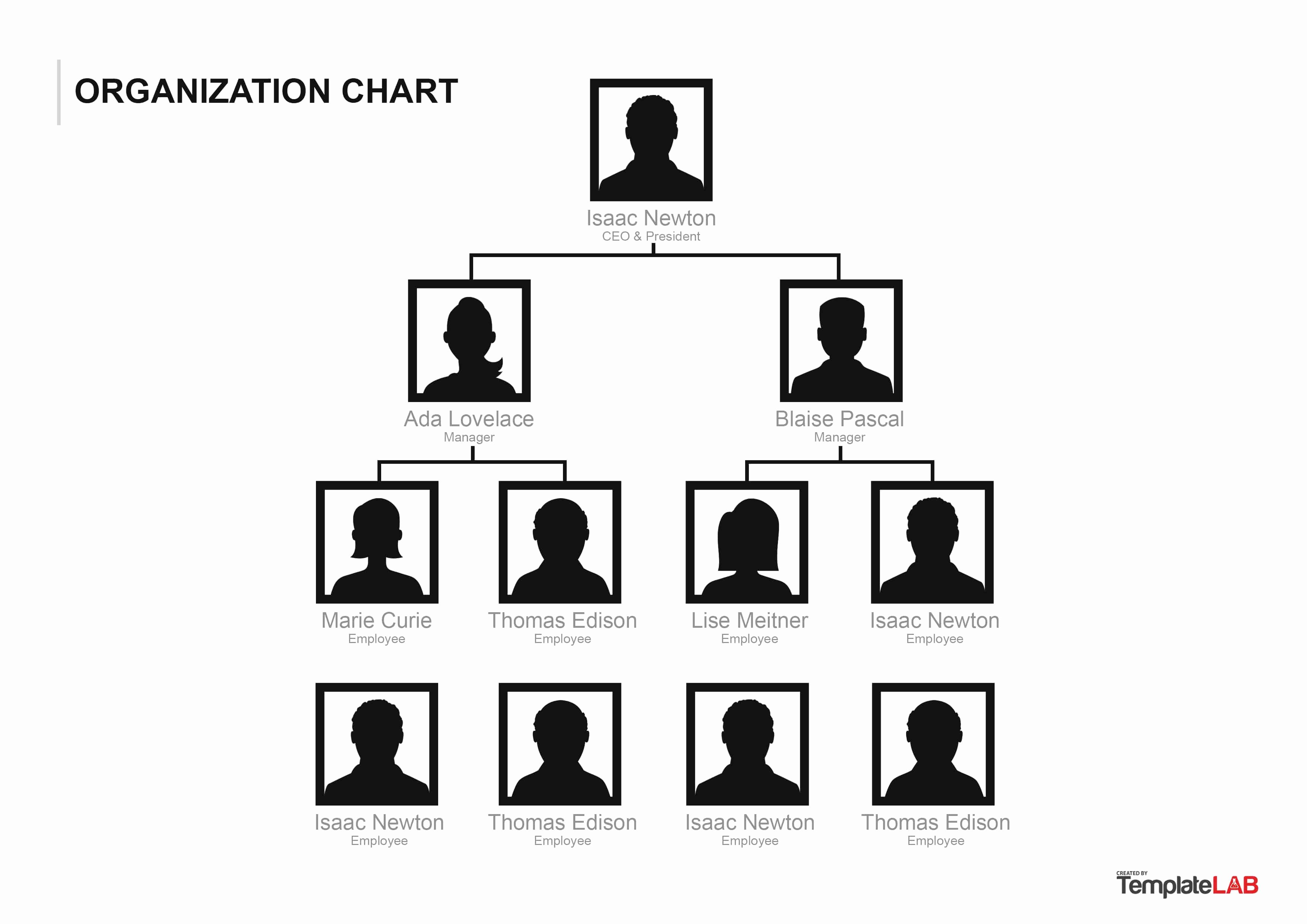Free organizational Chart Template Word Beautiful 40 organizational Chart Templates Word Excel Powerpoint