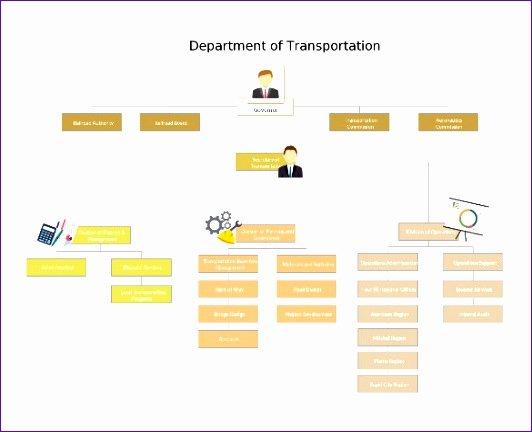 Free organizational Chart Template Word Fresh 6 Excel Templates organizational Chart Free Download