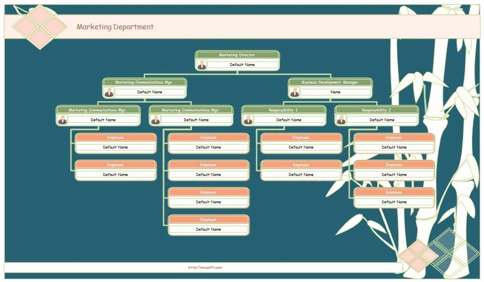 Free organizational Chart Template Word Unique 40 Free organizational Chart Templates Word Excel