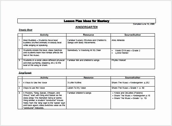 Free Preschool Lesson Plan Template Fresh Esl Lesson Plan Template Word – 7 Practical Sample Lesson