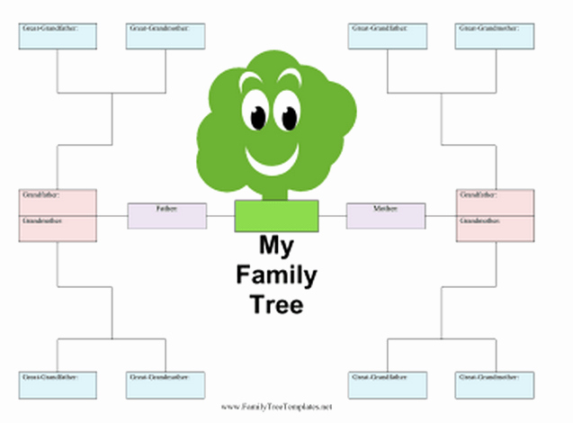 Free Printable Family Tree Template Awesome Family Tree Template Finder Free Charts for Genealogy