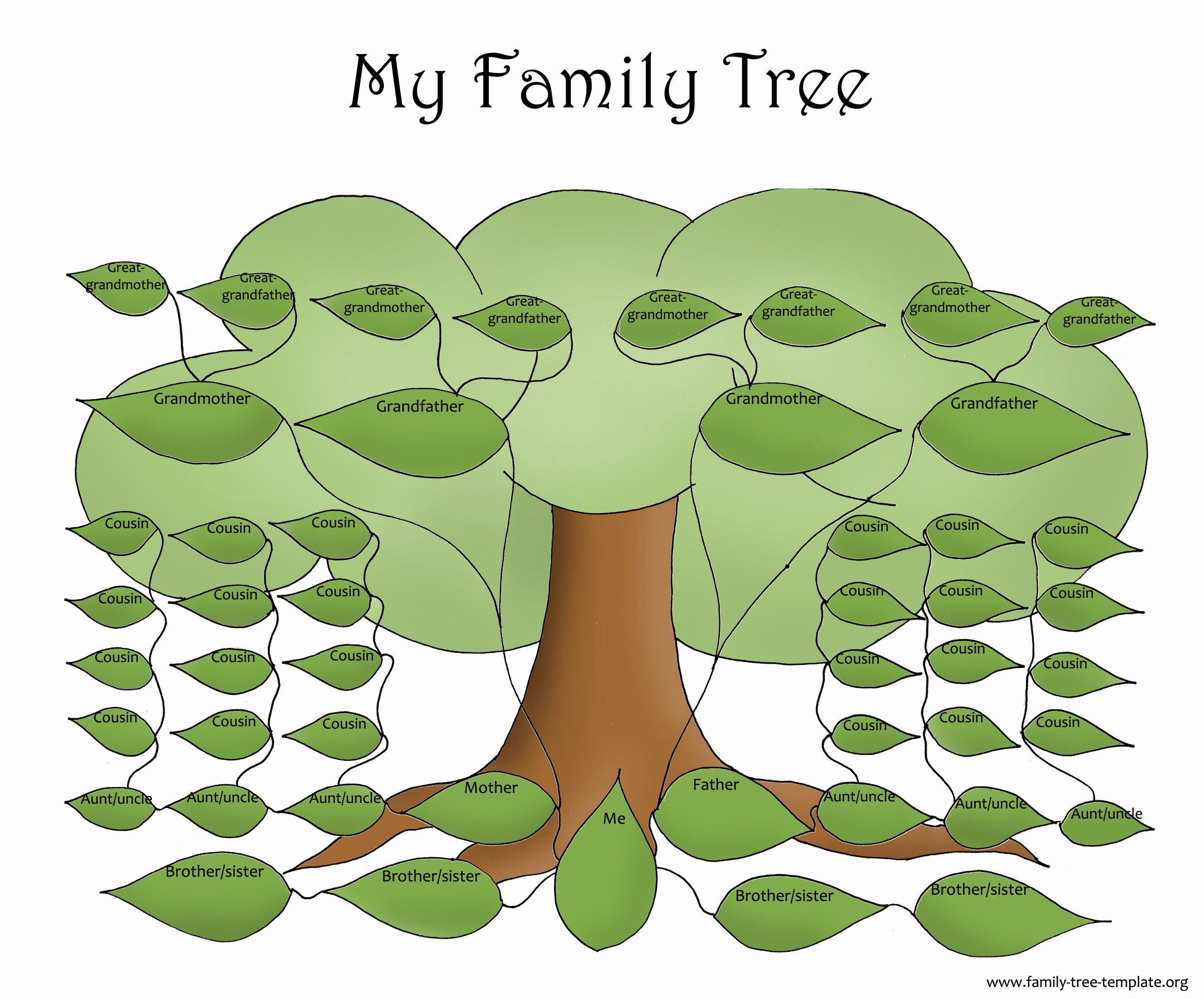 Free Printable Family Tree Template Best Of Activities