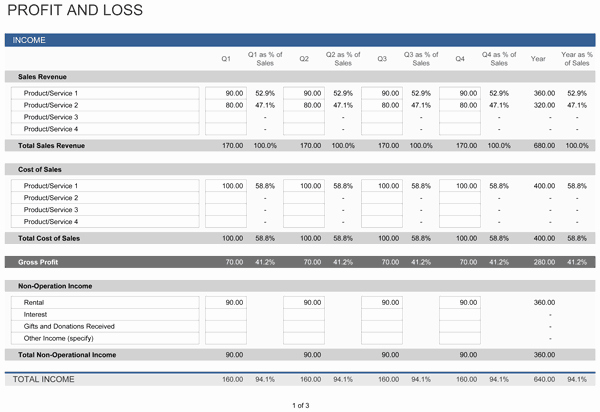 Free Profit Loss Template Beautiful 10 Profit and Loss Templates Excel Templates