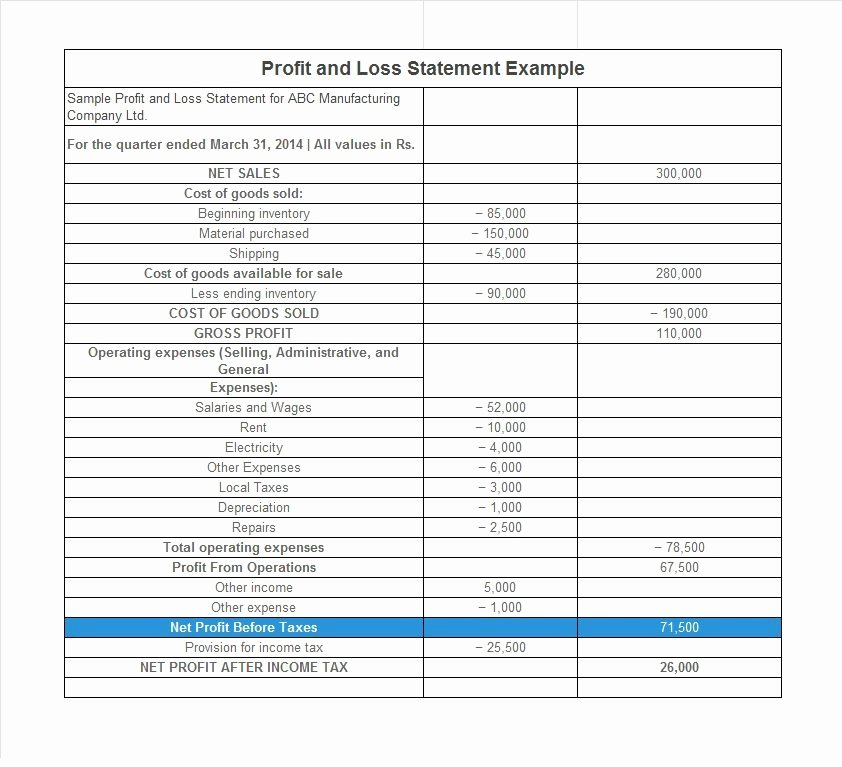 Free Profit Loss Template Elegant 38 Free Profit and Loss Statement Templates & forms Free