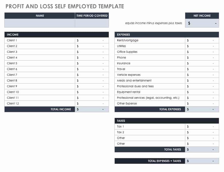 Free Profit Loss Template Luxury How to Use Profit and Loss Templates