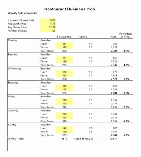 Free Restaurant Business Plan Template Elegant 32 Free Restaurant Business Plan Templates In Word Excel Pdf