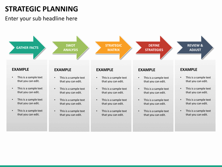 Free Strategy Plan Template Awesome Strategic Planning Powerpoint Template
