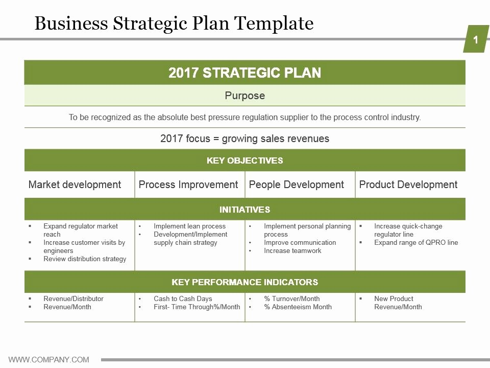 Free Strategy Plan Template Luxury Business Strategic Plan Template Powerpoint Guide