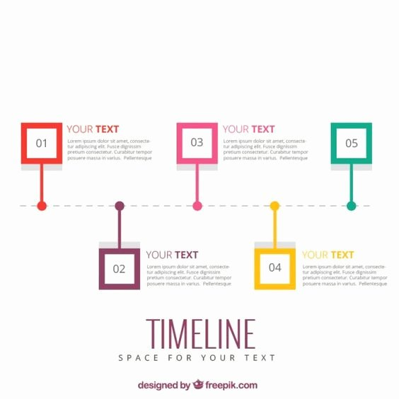 Free Timeline Template Word Awesome Template Infográfico Timeline