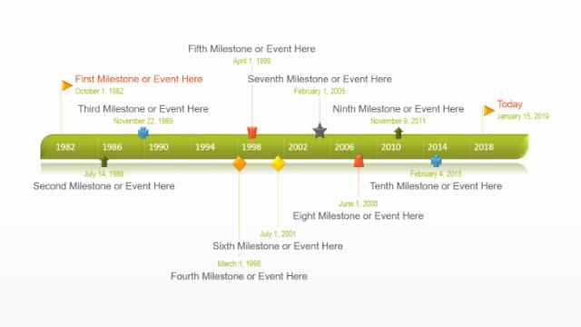 Free Timeline Template Word Elegant Blank Timeline Free Timeline Templates