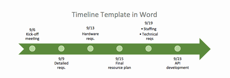 Free Timeline Template Word Fresh Free Timeline Template In Word