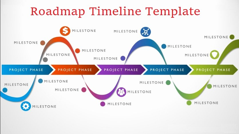 Free Timeline Template Word New Roadmap Timeline Templates