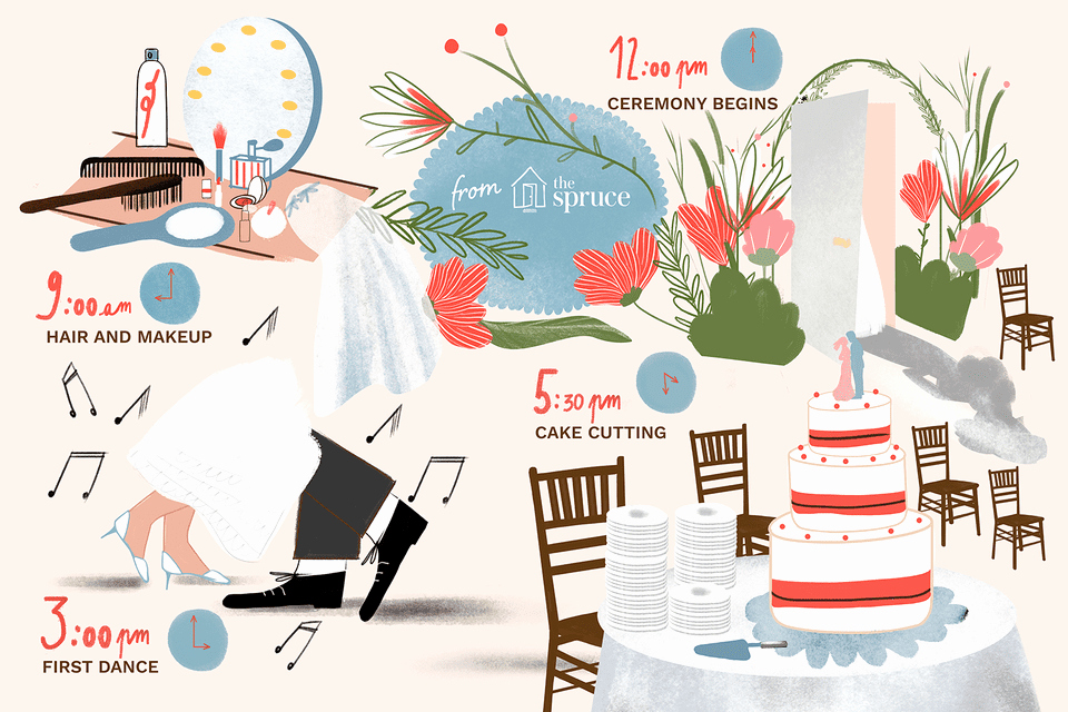 Free Wedding Itinerary Templates Inspirational Free Wedding Itinerary Templates and Timelines
