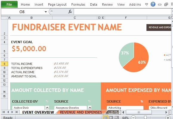 Fundraising Plan Template Excel Lovely Fundraiser event Bud Maker for Excel