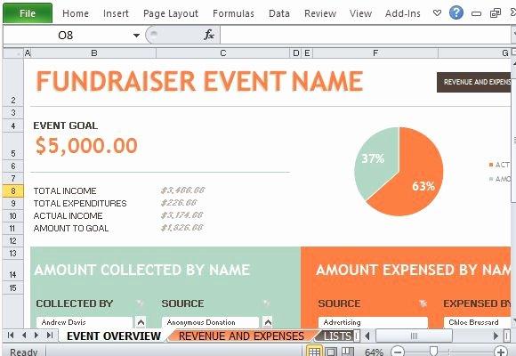 Fundraising Plan Template Excel Lovely Fundraiser event Bud Maker for Excel