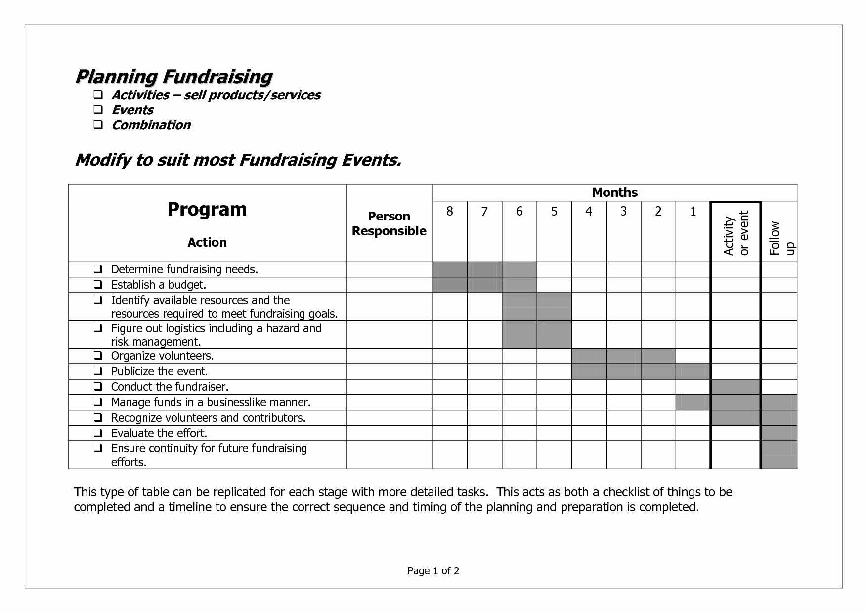 Fundraising Plan Template Excel New Best S Of Fundraiser Bud Template Fundraising