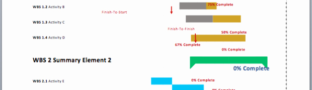 Gantt Chart Template Word Beautiful Microsoft Word Templates ← Download Word Templates for