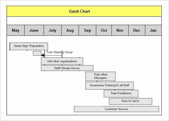 Gantt Chart Template Word Elegant 30 Gantt Chart Templates Doc Pdf Excel