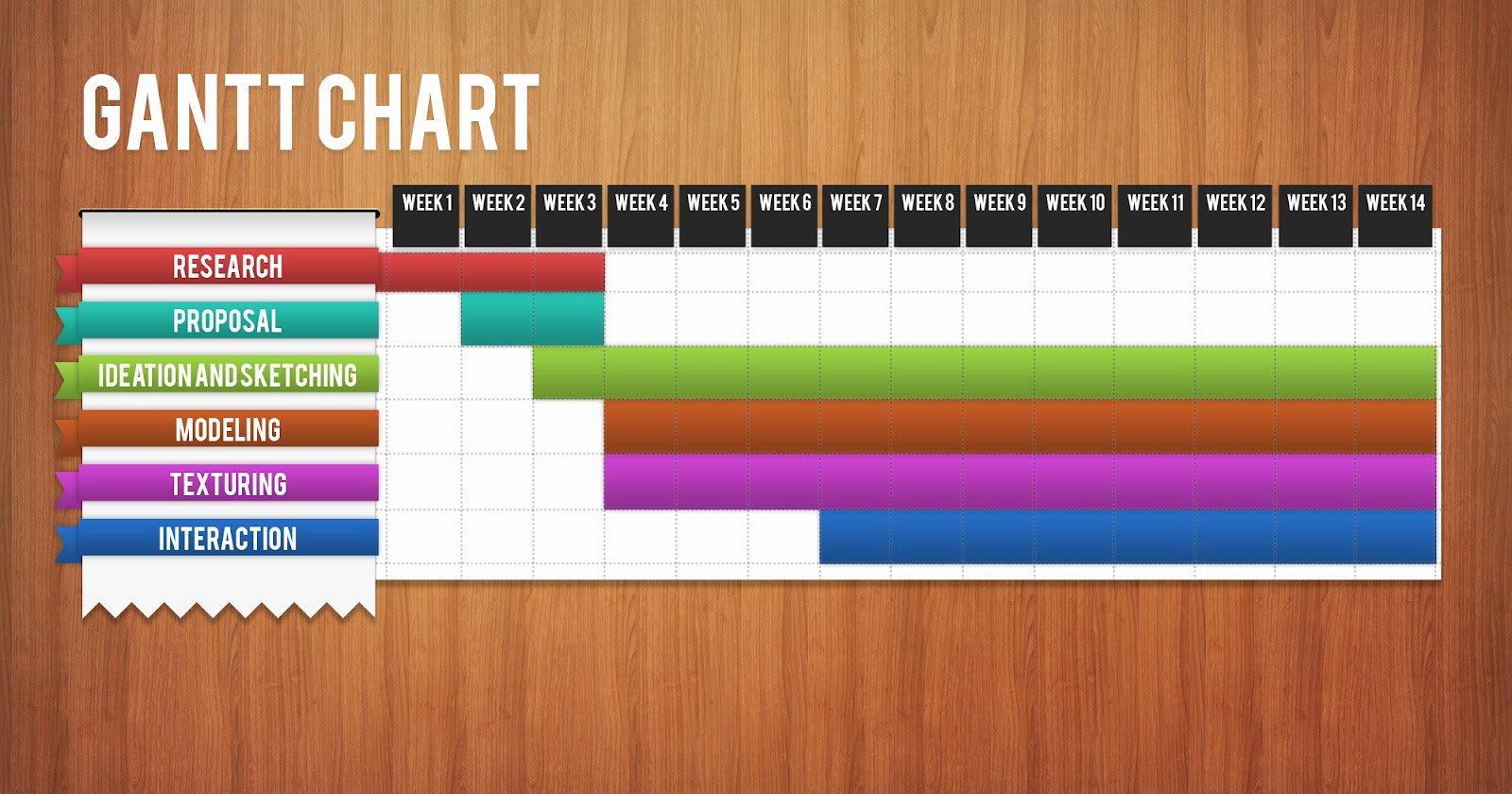 Gantt Chart Template Word Fresh Gantt Chart Excel Template
