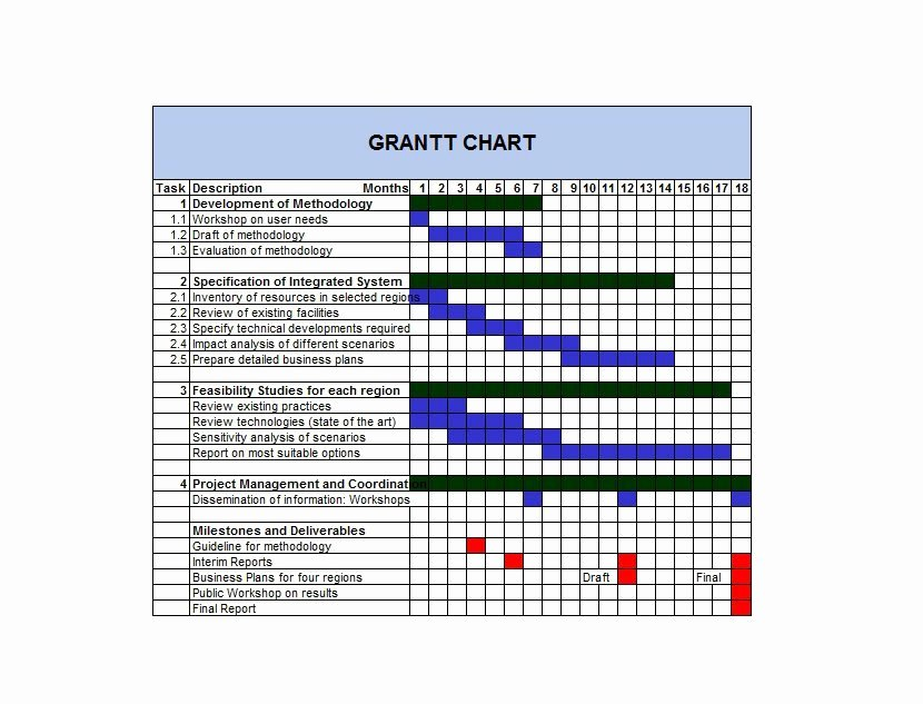 Gantt Chart Template Word Fresh Gantt Chart Template
