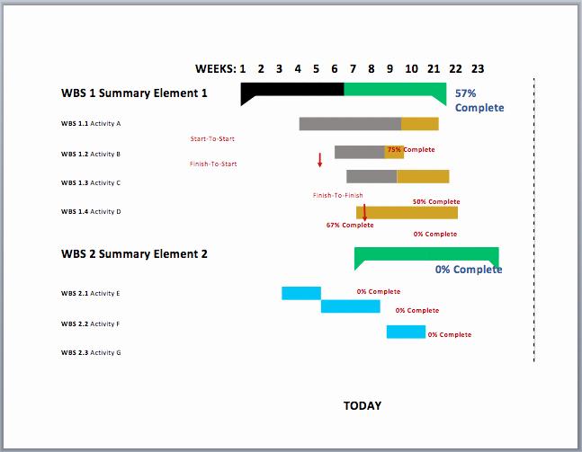 Gantt Chart Template Word Inspirational Gantt Chart Template Microsoft Word Templates