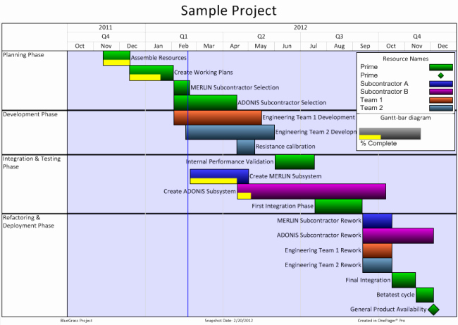 Gantt Chart Template Word New Word Template Category Page 4 Dahkai
