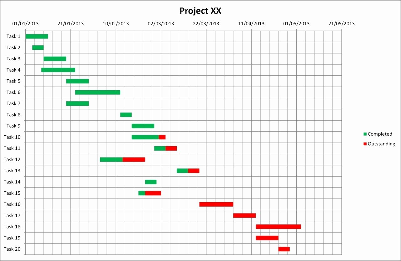Gantt Chart Template Word Unique Gantt Chart Template Free Microsoft Word Example Of