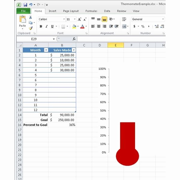 Goal thermometer Template Excel Beautiful How to Do A Fundraising thermometer In Excel
